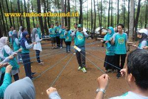 Aneka Pilihan Tempat Outbound di Yogyakarta